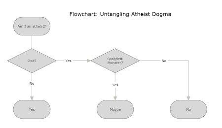 Atheist Dogma (small)